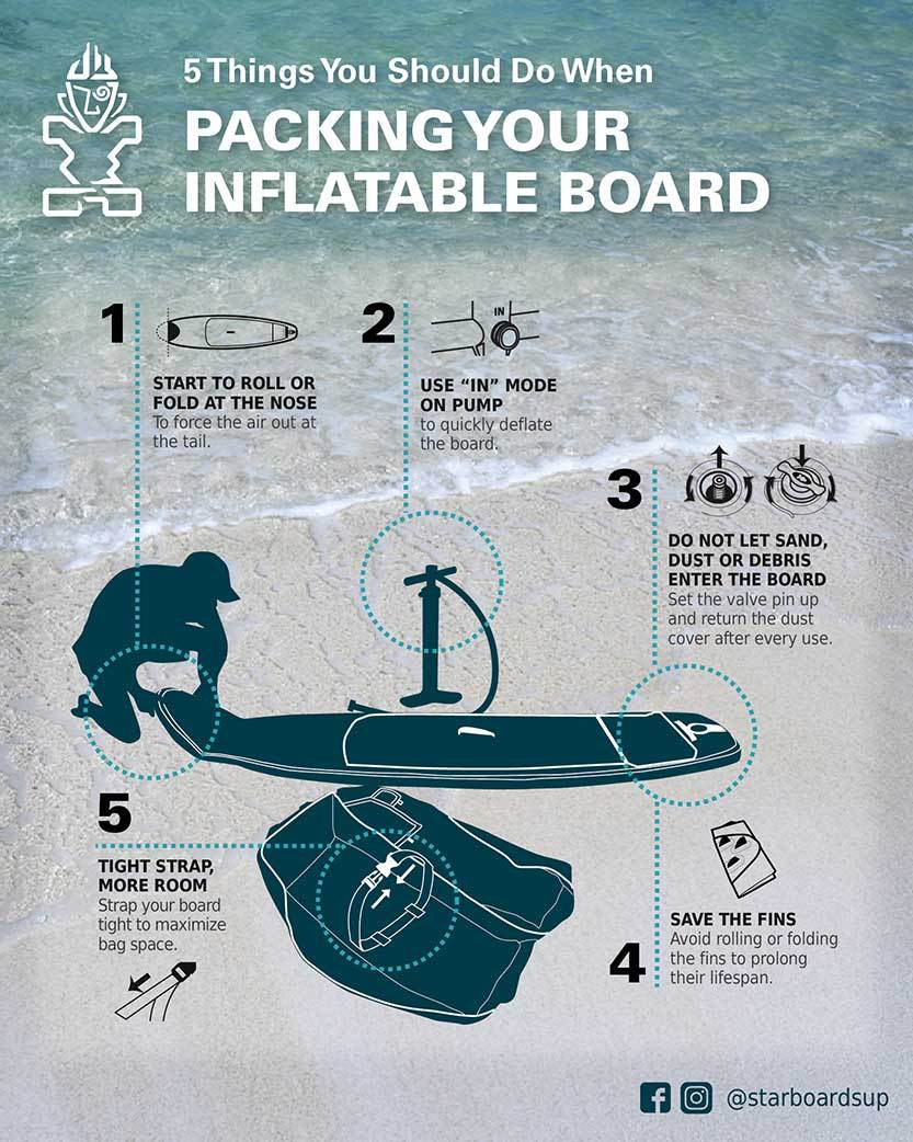 zz_5-things-you-should-do-when-packing-your-inflatable-board