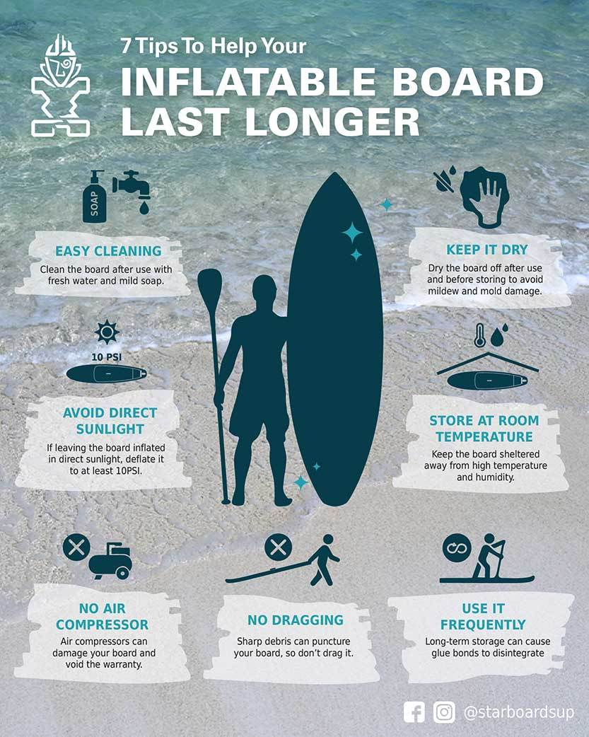 zz_7-tips-to-make-your-inflatable-board-last-longer