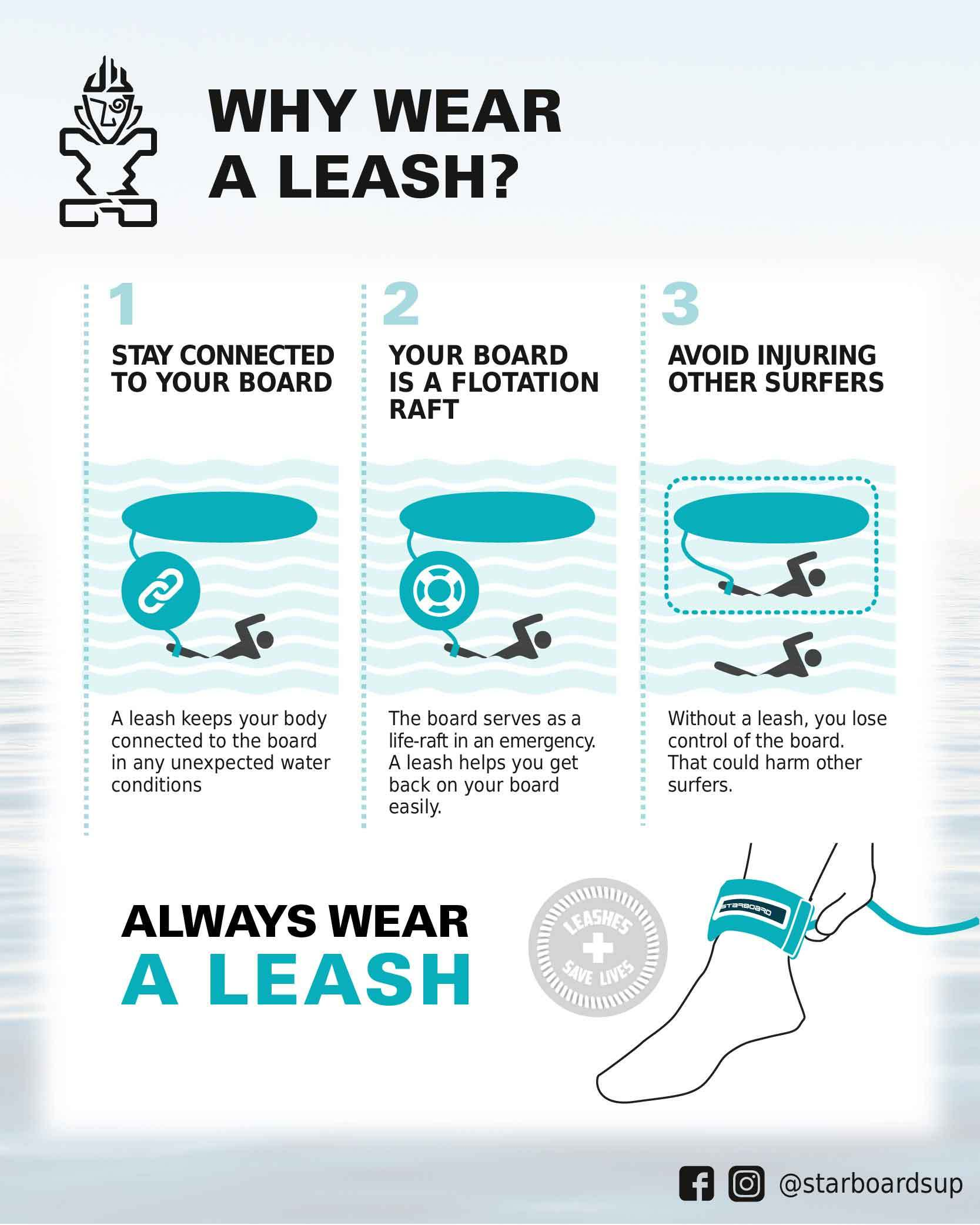 Why-wear-a-leash_V3-01