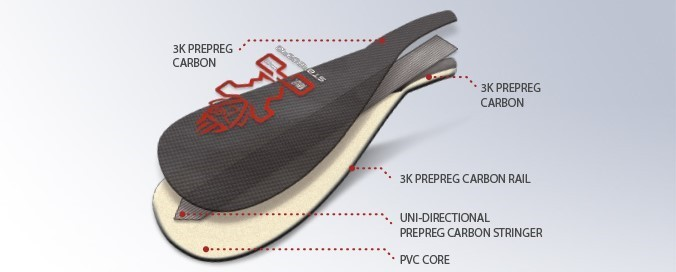 Starboard-SUP-Stand-Up-Paddleboard-paddle-Construction-2020-Enduro-Prepreg-Carbon-r1_3