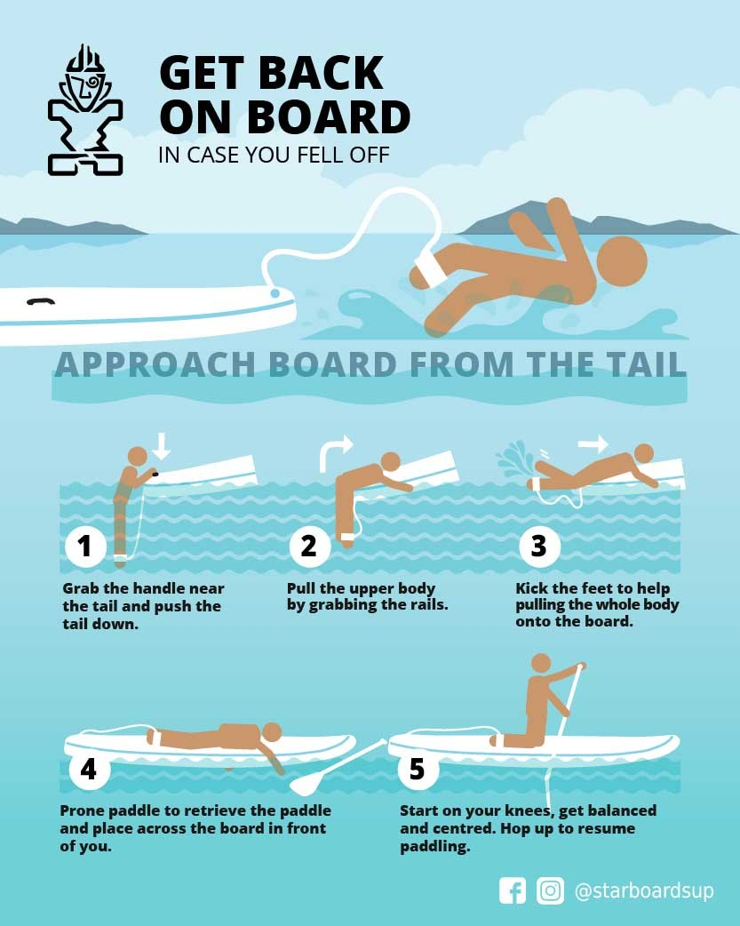 How-to-get-on-board-after-falling_Final-02